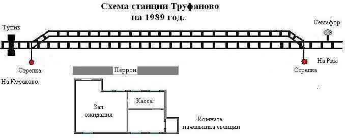 У здания вокзала расположен